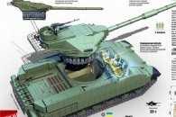 Нового конкурента російському танку запатентували в Україні