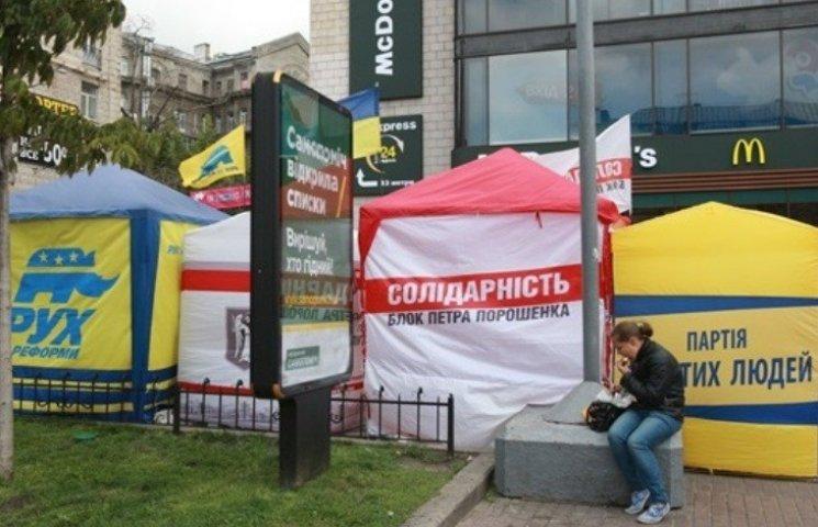 На Миколаївщині з 377 осередків партій сплачують податки лише 23