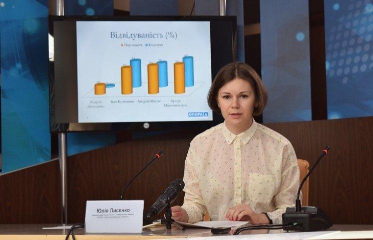 """Екс-мер Дніпропетровська """"загубився"""" у Раді, - """"Опора"""""""
