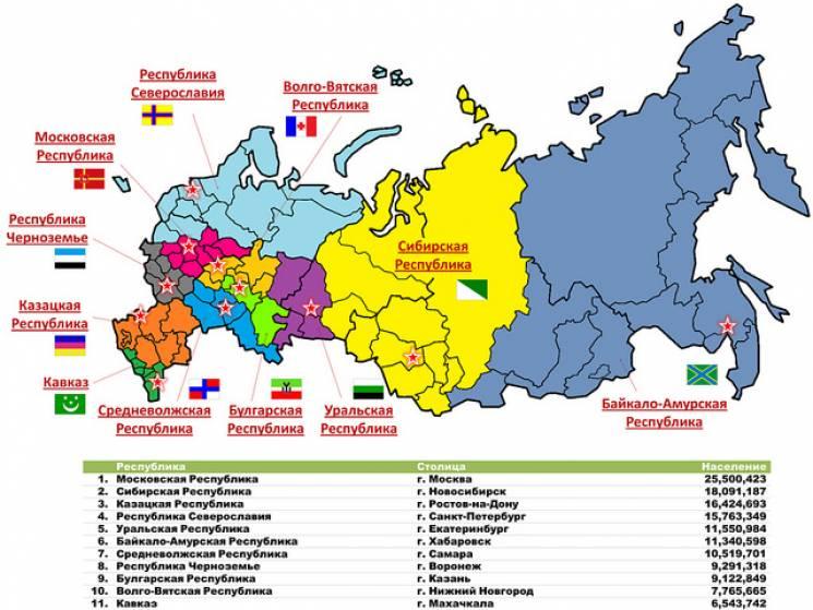 Сурков объявил столетнюю войну: Империя…