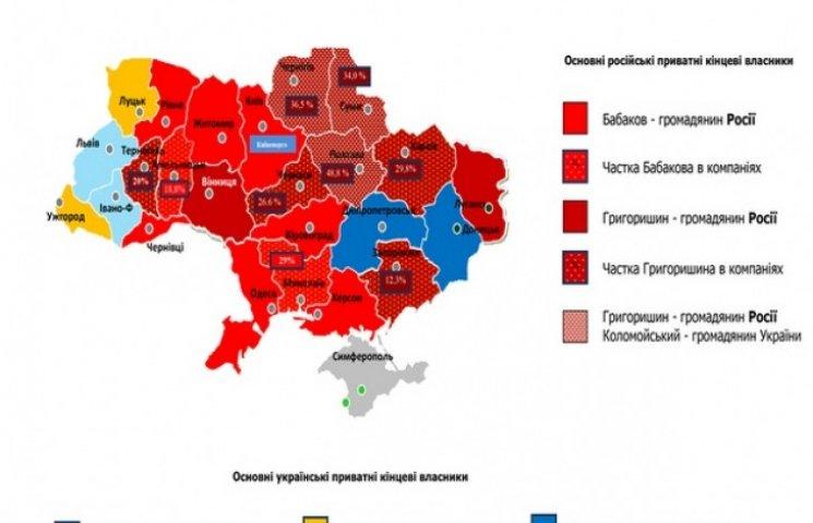75 відсотків енергопостачальних компаній України належить росіянам
