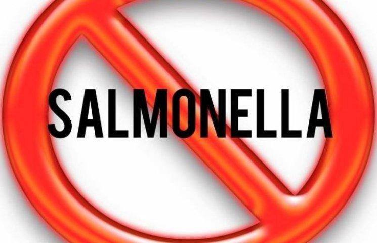 На Миколаївщині троє людей захворіли на сальмонельоз