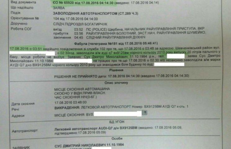 Скандальний прокурор Сус заявив про викрадення бабусиного джипа (ДОКУМЕНТ)