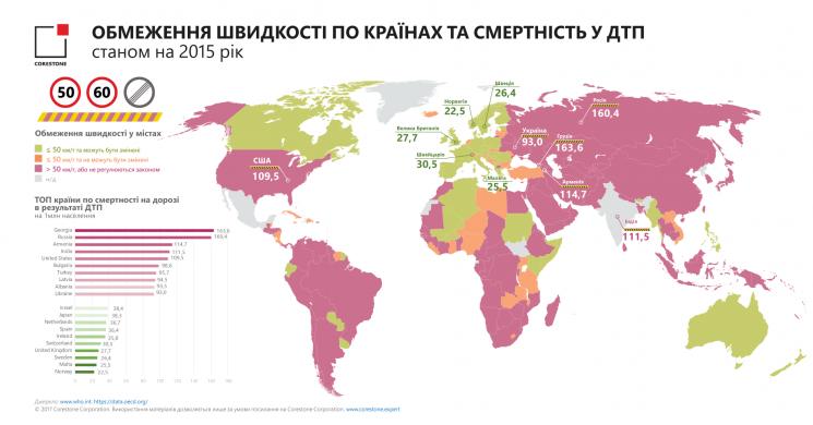 РФ заняла 2-ое место вмире поколичеству погибших вДТП