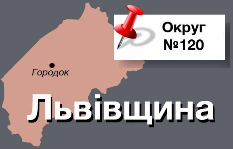 Округ N120: Брат-2 кує свою третю перемогу на Львівщині