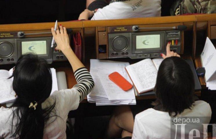 Рада в первом чтении приняла закон о дополнительных пошлинах на импорт