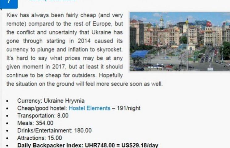 Киев потерял статус самого дешевого тури…
