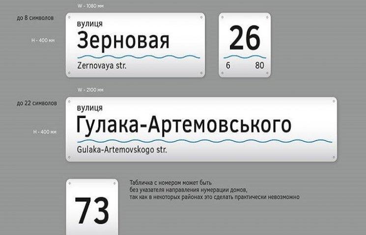 В Днипре на дома повесят таблички с названиями улиц и волнами
