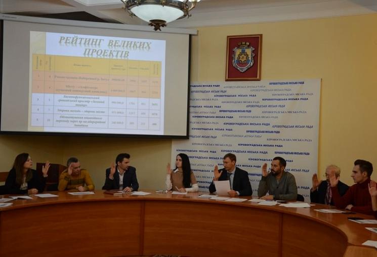"""На які проекти підуть кошти """"Громадського бюджету"""" Кропивницького"""