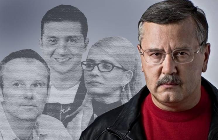 """""""Жертви режиму"""": Навіщо Гриценко лякає Тимошенко, Зеленського і Вакарчука"""