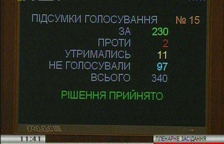 """Депутати Верховної Ради """"декомунізували"""" село Радянське, що на Вінниччині"""