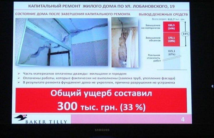 """""""Найуспішніше"""" чиновники наварювали на ліфтах і ремонті школи"""