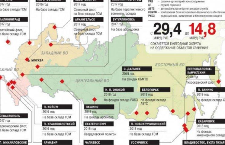Росіяни зведуть на кордоні з Україною і в Криму військові мегакомплекси (КАРТА)