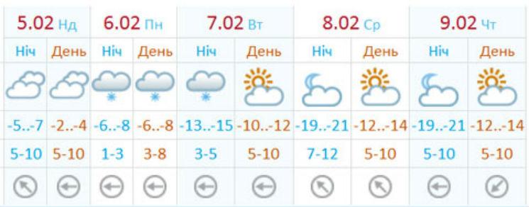 Альпика Российская погода в сиртыче на завтра состав термобелья