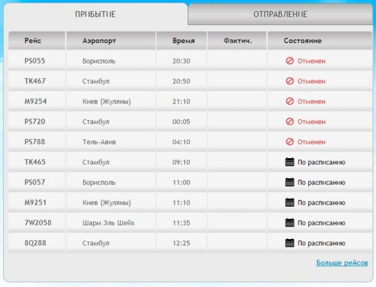 ККФ стамбул шарм-эль-шейх время полета Москва