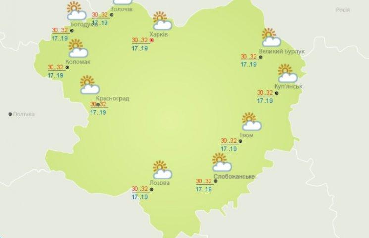 Сьогодні в Харкові очікується мінлива погода