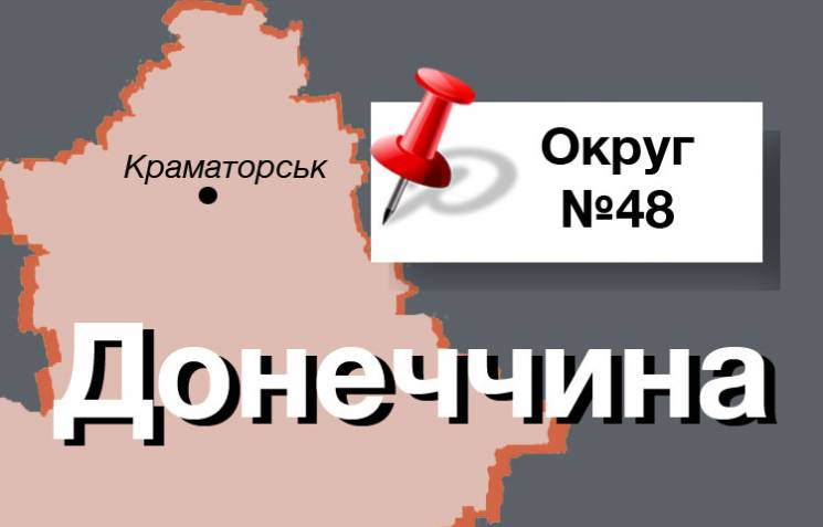Округ №48: Краматорське лігво регіоналів Скударя і Близнюка