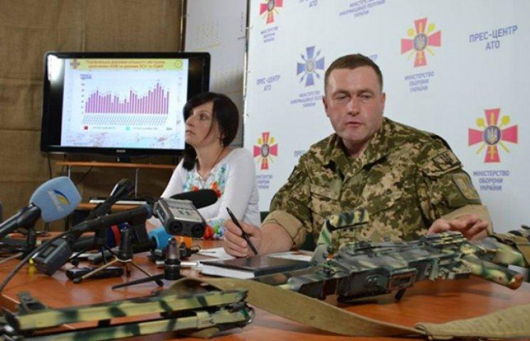 В штабі АТО показали новий трофейний російський кулемет (ФОТО)