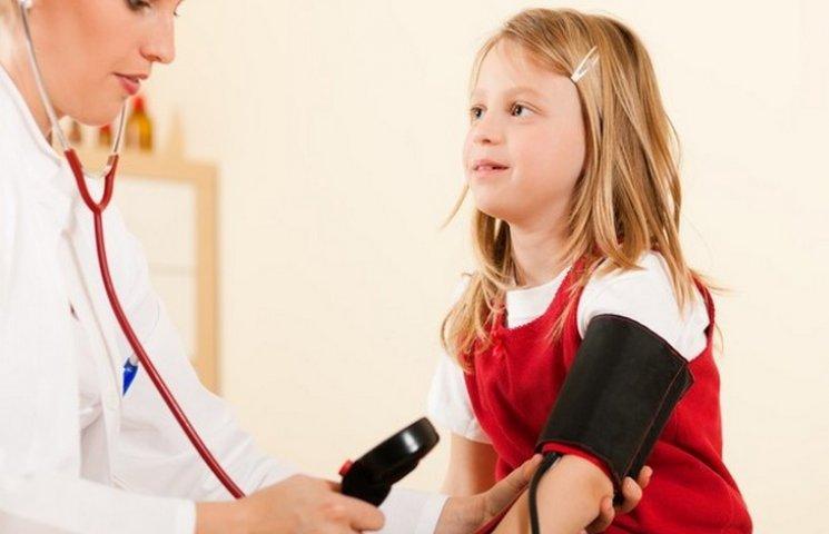 рейтинг гипердонтия у 7 ребенка уже говорилось, программа