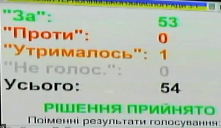 Тернопольские депутаты облсовета все-так…