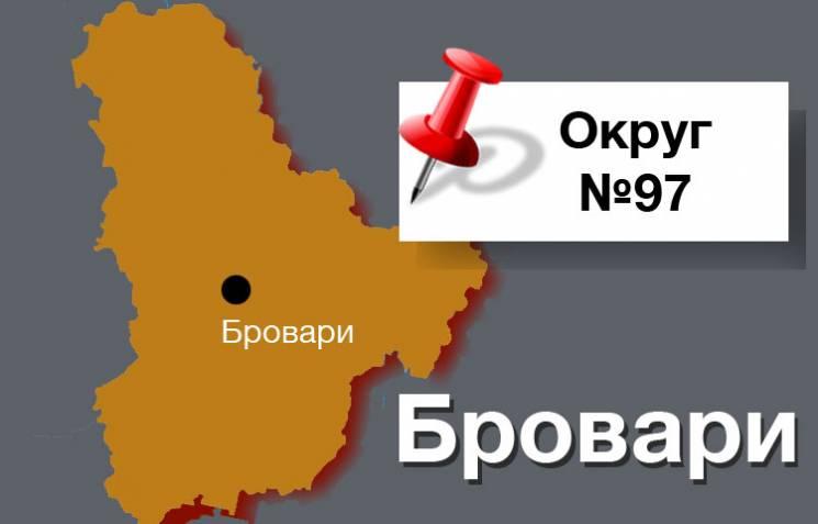 Округ №97: Хто наздожене Різаненка