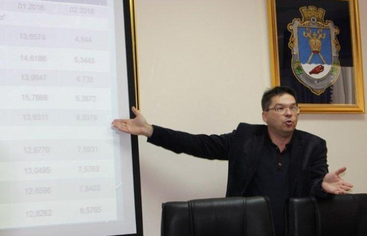 Миколаївські тепловики заявили, що встановлення лічильників заганяє їх в збитки