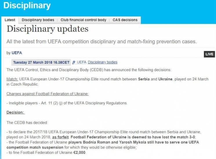 Українська збірна U-17 виступить у фіналі Євро
