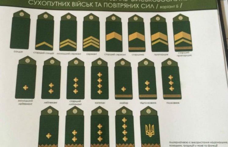 Оприлюднені концепти нових знаків розрізнення для військових ЗСУ (ФОТО)