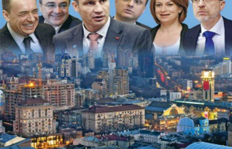 Рейтинг впливовості київських політиків