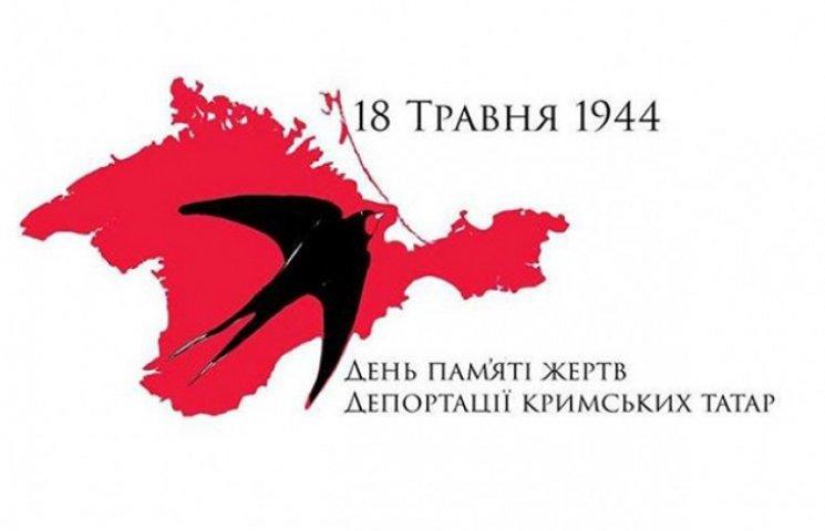 Порошенко: Сьогодні кримськотатарський народ знову потерпає від свавілля московського режиму