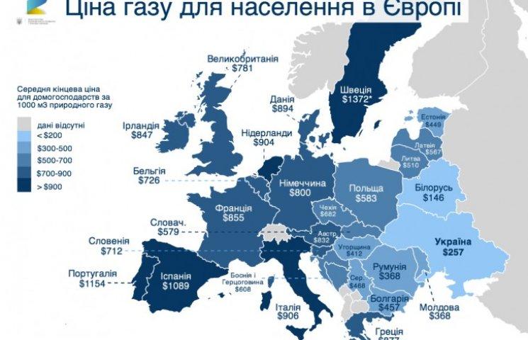 В Минэкономики похвастались низкой ценой на газ по сравнению с ЕС (ИНФОГРАФИКА)