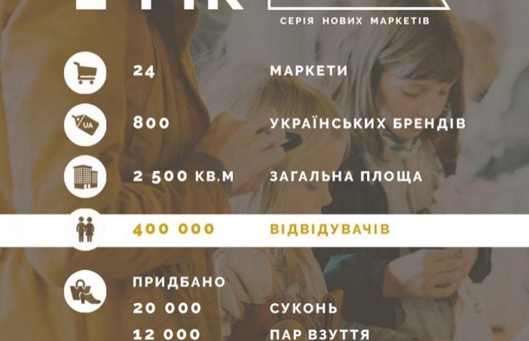 Как отечественные производители одели 400 000 украинцев