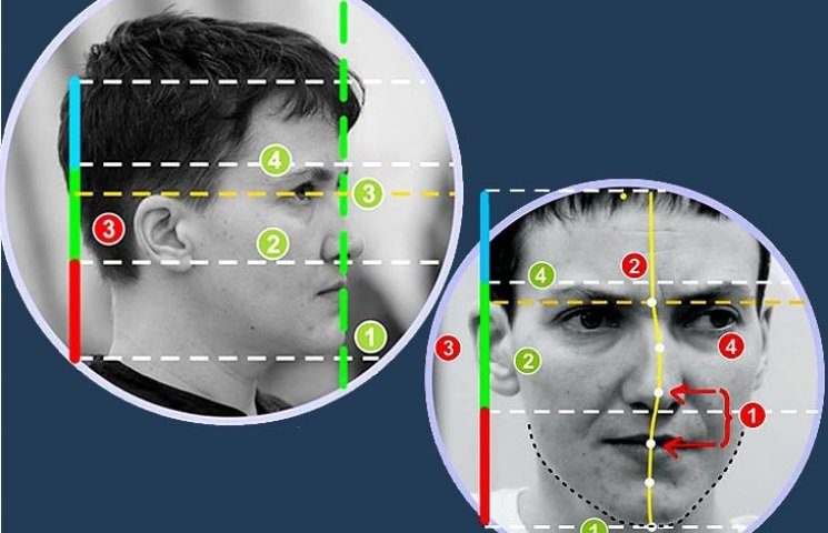О чем рассказало физиогномисту лицо Савченко