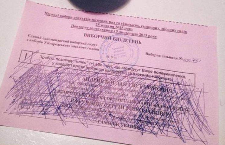 Ужгородка заплатить п'ять тисяч гривень за фотографування бюлетеня