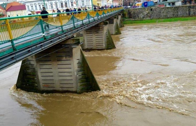 Негода добирається до Ужгорода: вода в Ужі різко піднялася