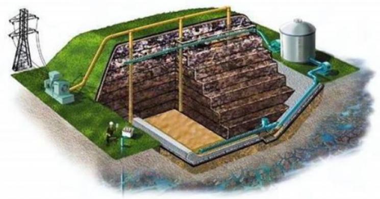 У Кропивницькому будуватимуть систему дегазації на сміттєзвалищі: Міська рада виділила землю