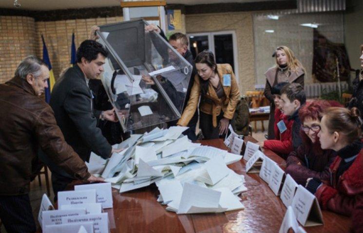 В ЦИК подсчитано 90% голосов: партия Порошенко отстает от лидера