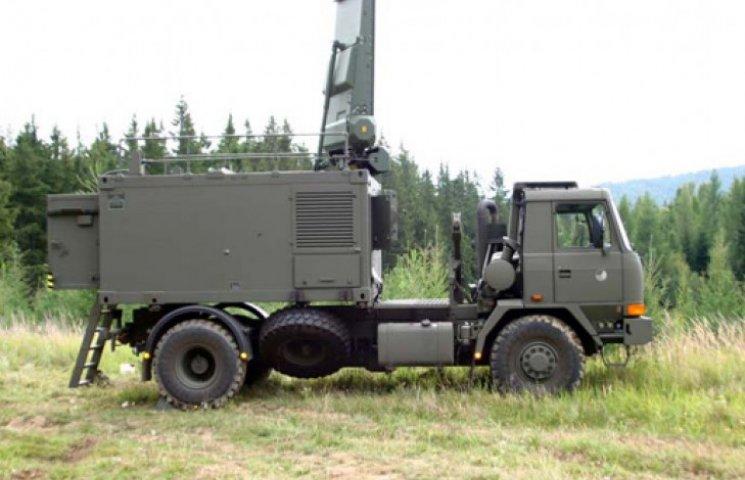 США допоможуть Україні захистити територію військовими технологіями