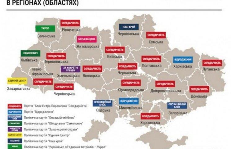 Яка партія на Полтавщині веде найактивнішу передвиборчу кампанію