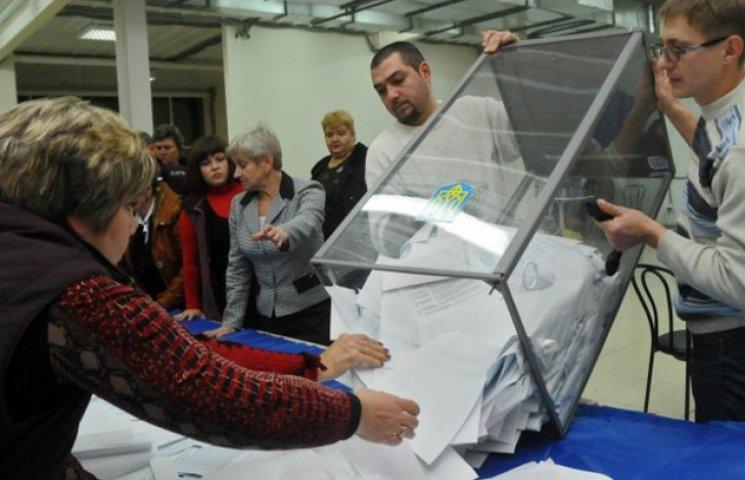 Вибори-2015: Як партії за два місяці вит…