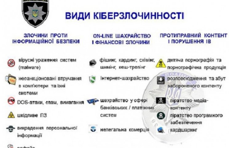 В Україні запустять реєстр заборонених сайтів