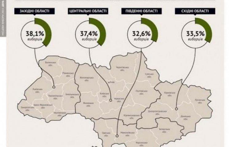 Відомо, скільки виборців проголосувало у Полтаві