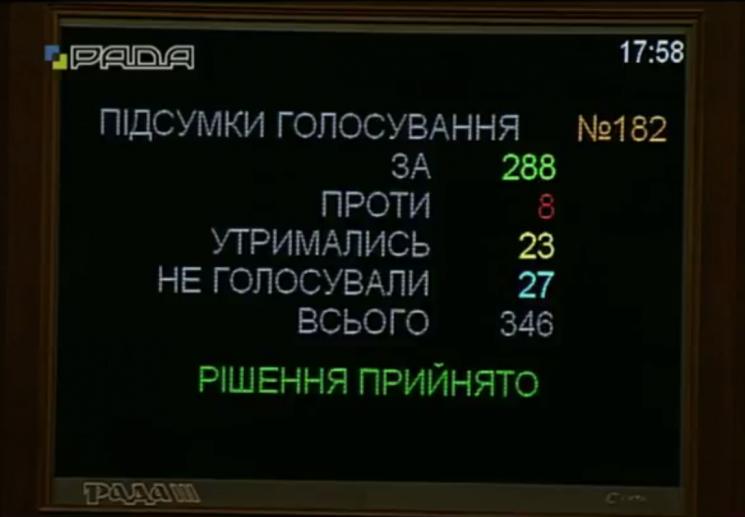 Рада проголосувала за підвищення пенсій