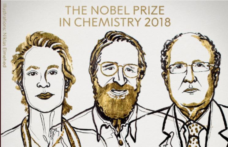 Приборкана еволюція і найпопулярніші ліки: Хто і за що отримав Нобелівку з хімії