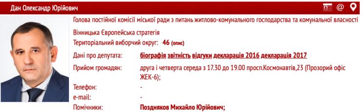 ГПУ провела обыск у еще одного депутата Винницкого горсовета, фото-1