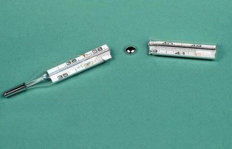 У Кременчуці дитина перекусила термометр під час вимірювання температури