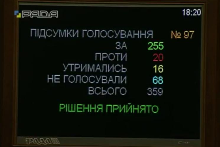 Парламент затвердив освітню реформу
