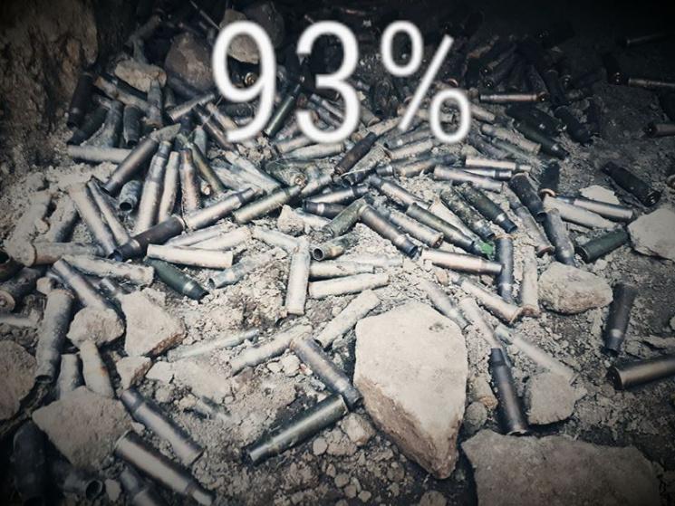 Історія дня: Як війна психічно оздоровила українську армію